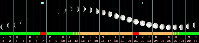 Le calendrier lunaire de - Calendrier lunaire novembre 2016 ...