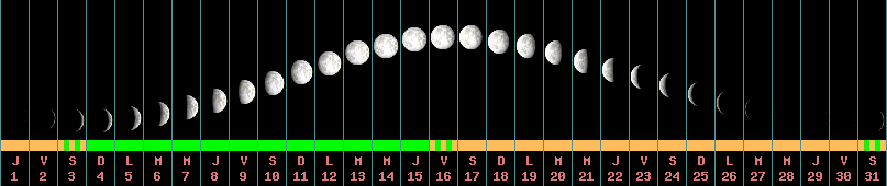 le calendrier lunaire de fairesonjardin fr